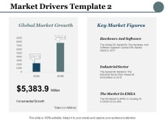 Market Drivers Global Market Growth Ppt PowerPoint Presentation Slides Icons