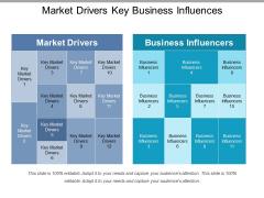 Market Drivers Key Business Influences Ppt PowerPoint Presentation Model Vector