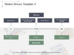 Market Drivers Medium Ppt PowerPoint Presentation Examples