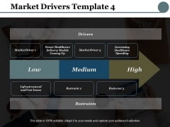 Market Drivers Restraints Ppt PowerPoint Presentation Model Clipart Images