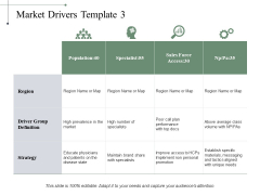 Market Drivers Strategy Ppt PowerPoint Presentation Inspiration Influencers