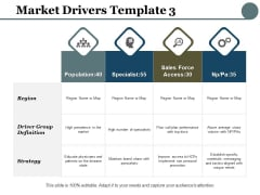 Market Drivers Strategy Ppt PowerPoint Presentation Outline Good