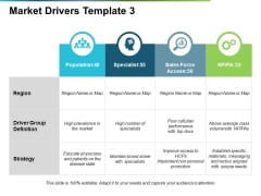 Market Drivers Strategy Ppt PowerPoint Presentation Pictures Themes