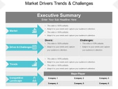 Market Drivers Trends And Challenges Ppt PowerPoint Presentation Layouts Layout