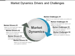 Market Dynamics Drivers And Challenges Ppt PowerPoint Presentation Gallery Designs Download
