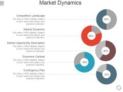Market Dynamics Ppt PowerPoint Presentation Icon Slideshow
