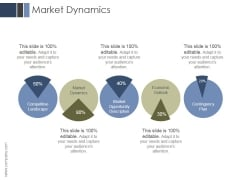 Market Dynamics Ppt PowerPoint Presentation Influencers