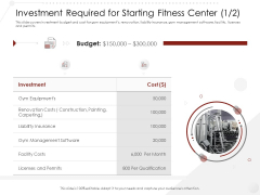 Market Entry Gym Health Clubs Industry Investment Required For Starting Fitness Center Management Software Elements PDF