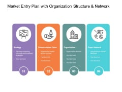 Market Entry Plan With Organization Structure And Network Ppt PowerPoint Presentation Outline Example