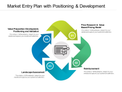 Market Entry Plan With Positioning And Development Ppt PowerPoint Presentation Outline Example