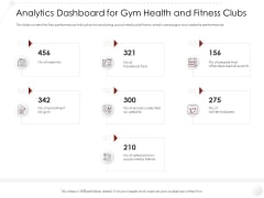 Market Entry Strategy Clubs Industry Analytics Dashboard For Gym Health And Fitness Clubs Summary PDF