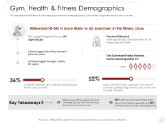 Market Entry Strategy Clubs Industry Gym Health Fitness Demographics Introduction PDF
