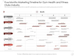Market Entry Strategy Five Months Marketing Timeline For Gym Health And Fitness Clubs Industry Professional PDF