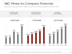 Market Entry Strategy Gym Health Clubs Industry ABC Fitness Inc Company Financials Summary PDF
