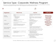 Market Entry Strategy Gym Health Fitness Clubs Industry Service Type Corporate Wellness Program Portrait PDF