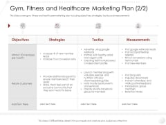 Market Entry Strategy Health Clubs Industry Gym Fitness And Healthcare Marketing Plan Objectives Partnership Themes PDF