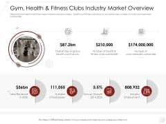 Market Entry Strategy In Gym Health Fitness Clubs Industry Market Overview Themes PDF