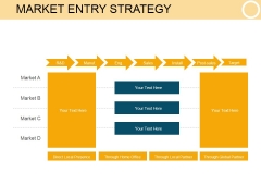 Market Entry Strategy Ppt PowerPoint Presentation Backgrounds