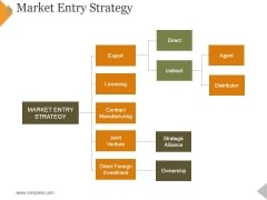 Market Entry Strategy Ppt PowerPoint Presentation Outline Skills