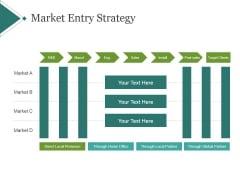 Market Entry Strategy Ppt PowerPoint Presentation Slides