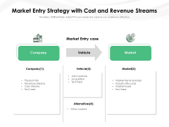 Market Entry Strategy With Cost And Revenue Streams Ppt PowerPoint Presentation Summary Inspiration PDF