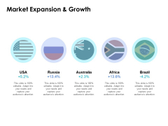 Market Expansion And Growth Ppt PowerPoint Presentation Infographics Smartart
