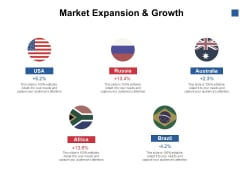 Market Expansion And Growth Ppt PowerPoint Presentation Inspiration Slide Download