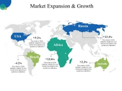 Market Expansion And Growth Ppt PowerPoint Presentation Slides Templates
