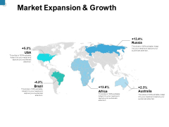 Market Expansion And Growth Ppt PowerPoint Presentation Styles Templates
