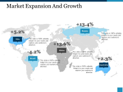 Market Expansion And Growth Ppt PowerPoint Presentation Summary Show