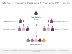Market Expansion Business Expansion Ppt Slides