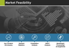Market Feasibility Ppt PowerPoint Presentation Outline Example