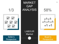 Market Gap Analysis Ppt PowerPoint Presentation Microsoft