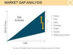 Market Gap Analysis Template 1 Ppt PowerPoint Presentation Information