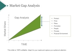 Market Gap Analysis Template 2 Ppt PowerPoint Presentation Layouts