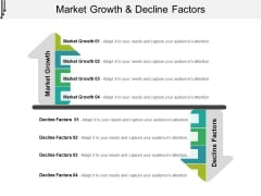 Market Growth And Decline Factors Ppt PowerPoint Presentation Icon Good