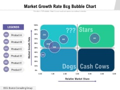Market Growth Rate Bcg Bubble Chart Ppt PowerPoint Presentation Pictures Example Topics PDF