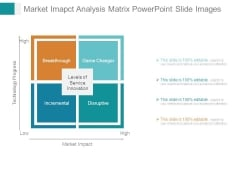 Market Imapct Analysis Matrix Powerpoint Slide Images