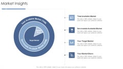 Market Insights Available Startup Business Strategy Ppt Icon Infographics PDF
