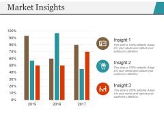 Market Insights Template 1 Ppt PowerPoint Presentation Ideas Topics