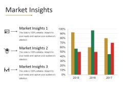 Market Insights Template 1 Ppt PowerPoint Presentation Show Brochure