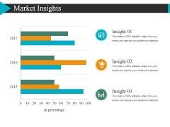 Market Insights Template 2 Ppt Powerpoint Presentation Pictures Gallery