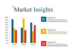 Market Insights Template 2 Ppt PowerPoint Presentation Portfolio Display
