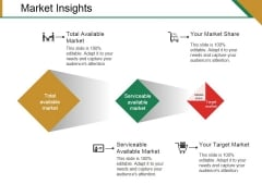 Market Insights Template 2 Ppt PowerPoint Presentation Portfolio Good