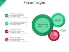 Market Insights Template Ppt PowerPoint Presentation Portfolio Background Designs
