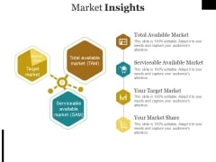 Market Insights Template Ppt PowerPoint Presentation Summary Example