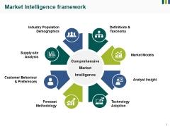 Market Intelligence Framework Ppt PowerPoint Presentation Outline Infographics