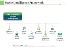 Market Intelligence Framework Ppt PowerPoint Presentation Portfolio Show