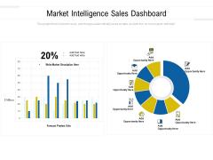 Market Intelligence Sales Dashboard Ppt PowerPoint Presentation Model Background Image PDF