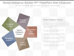 Market Intelligence Solution Ppt Powerpoint Slide Influencers
